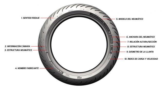 30a14947cc7 Especial neumáticos: 5 respuestas sobre las ruedas de tu moto